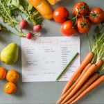 eat well tight budget