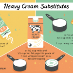Substitute for Heavy Cream