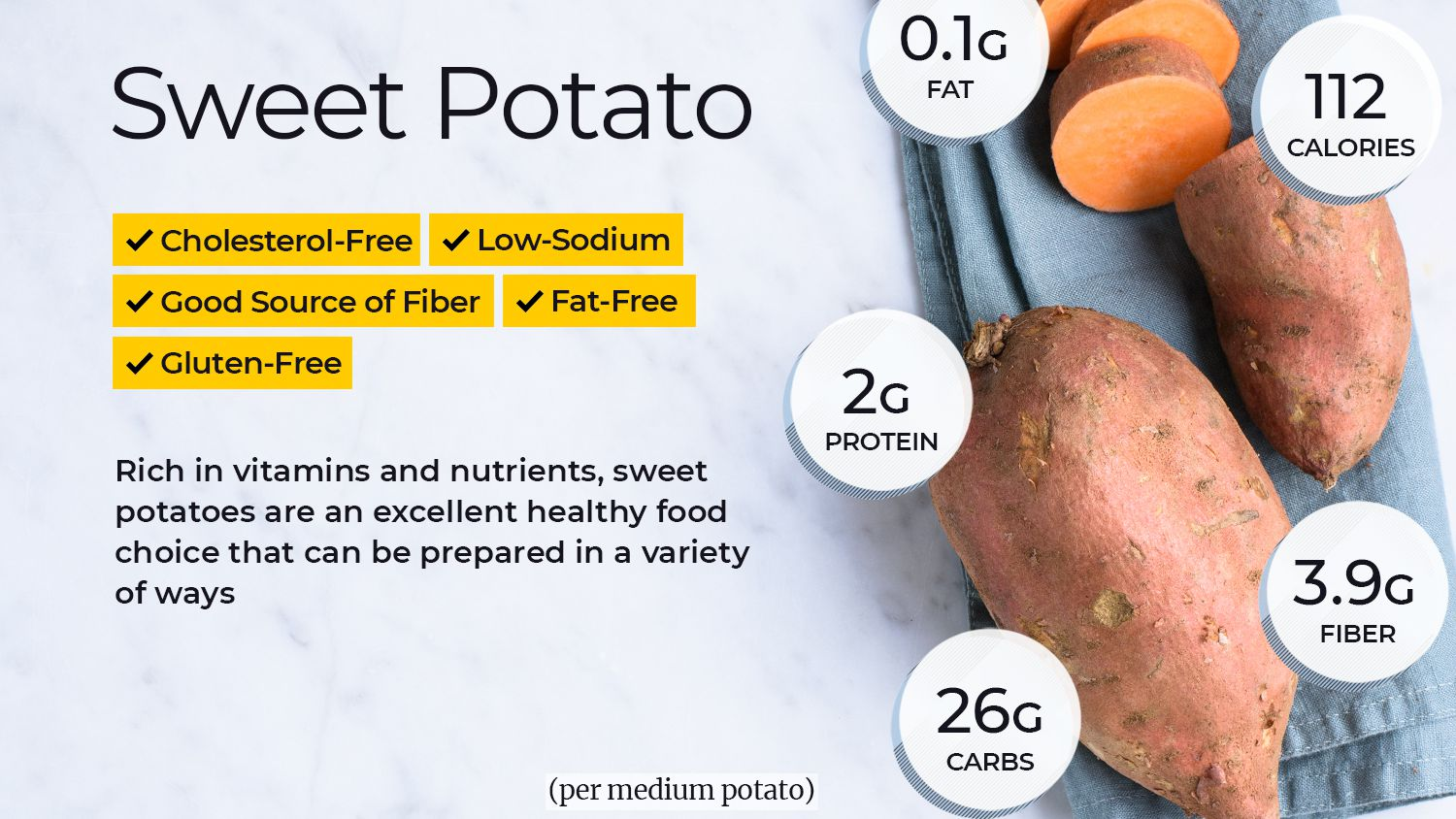 Sweet Potato Nutrition Facts