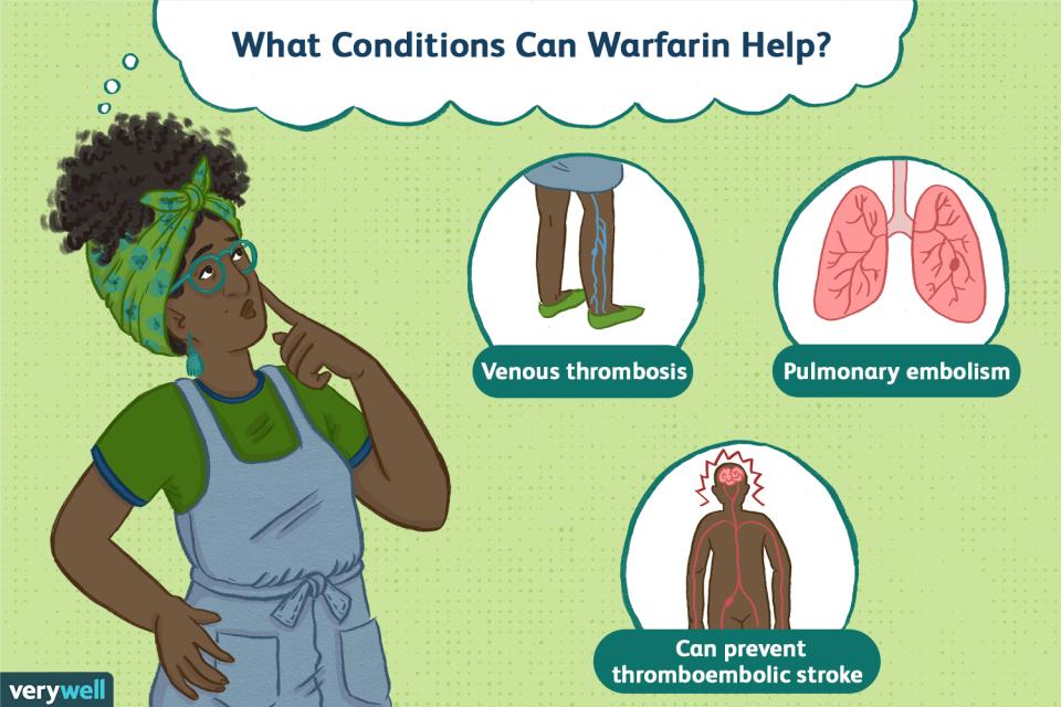 Side Effects of Warfarin